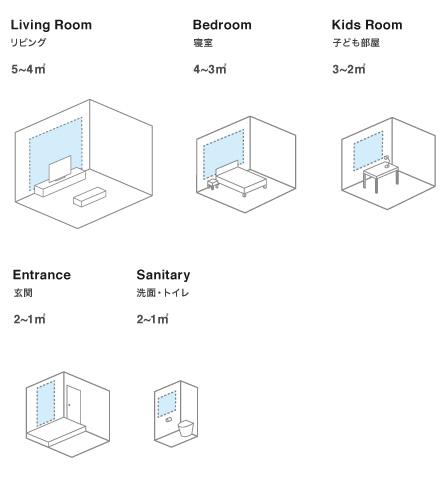 ecode2